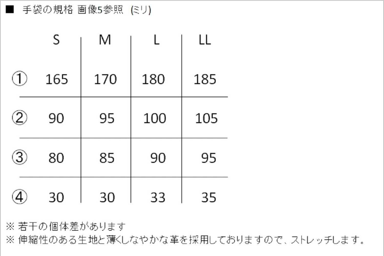 STBL〜STRS